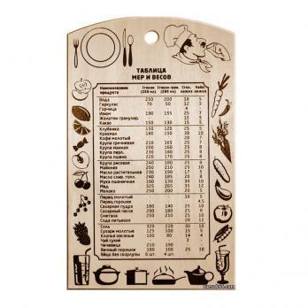 Доска разделочная деревянная 300x180x6 мм таблица меры береза